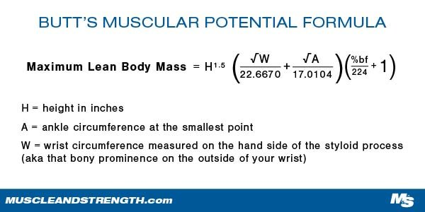 Dr Butts Muscular Potential Formula