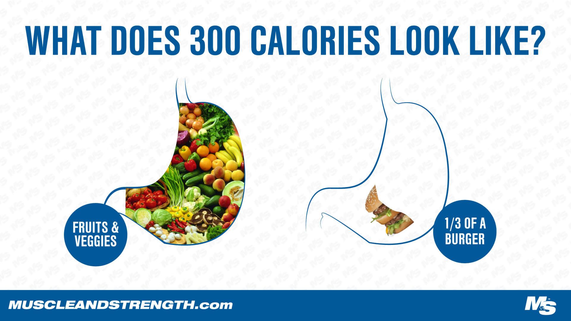 عکس ۷ نکته طلایی با پشتوانه علمی برای بهبود رژیم غذایی و عادات غذایی