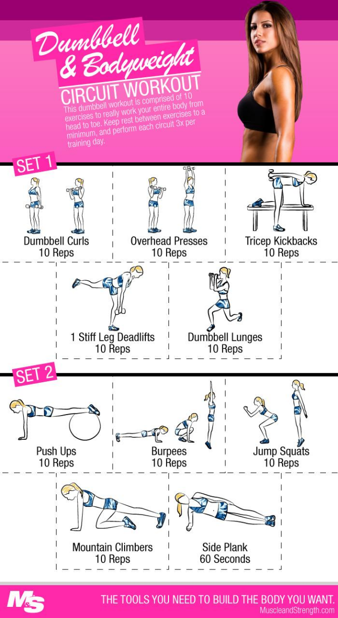 dumbbell and bodyweight circuit workout for women muscle strength. Black Bedroom Furniture Sets. Home Design Ideas