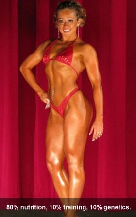 Alejandra Goncalves Nutrition Training