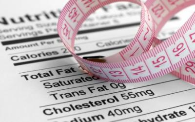 Maximize Nutrition, Reach Your Fat Loss Goals