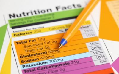 Macronutrients: Are All Calories Created Equal?
