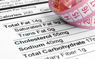 How Much Saturated Fat Should We Eat?