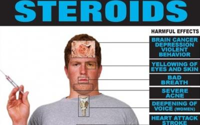 signs of steroid use jaw