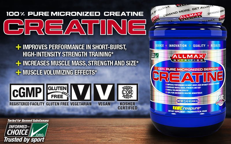 AllMAX Creatine Header