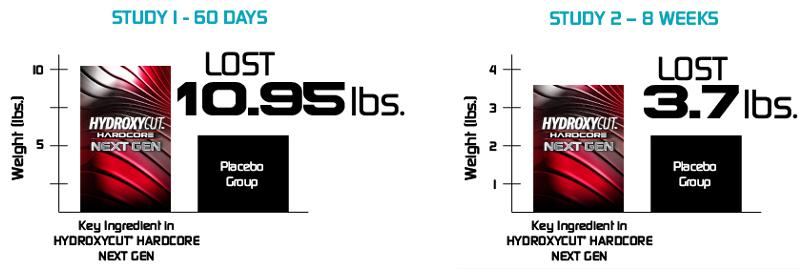 Hydroxycut hardcore en oferta barata