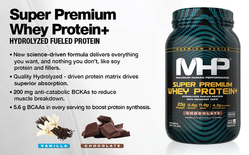 Super Premium Whey Protein+ Banner