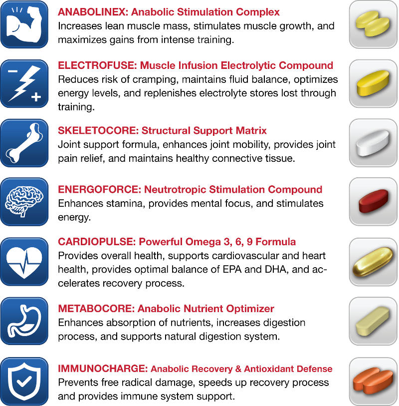 AllMAX Nutrition VitaStack Pills